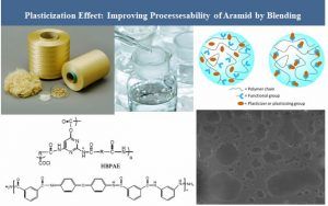 Read more about the article Blending of Poly Aramid by Plasticization