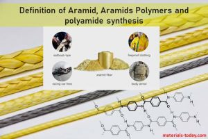 Read more about the article Definition of Aramid, Aramids Polymers and polyamide synthesis
