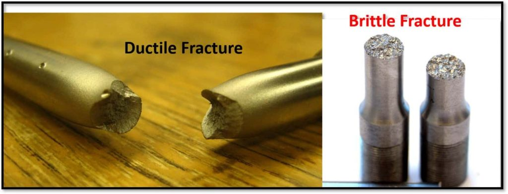 Brittle and Ductile Fracture in Steel Hardenability