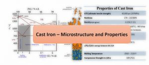Read more about the article Cast Iron – Microstructure and Properties