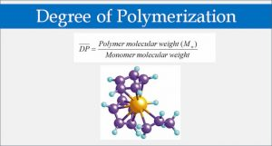 Read more about the article Degree of Polymerization of Polymers