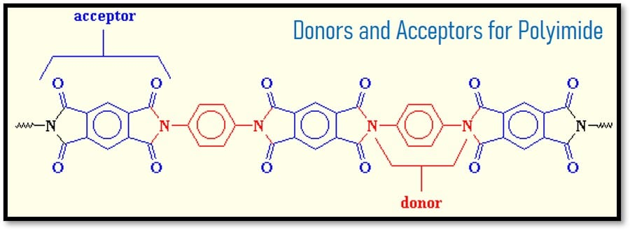 Donor and Acceptors for Polyimides