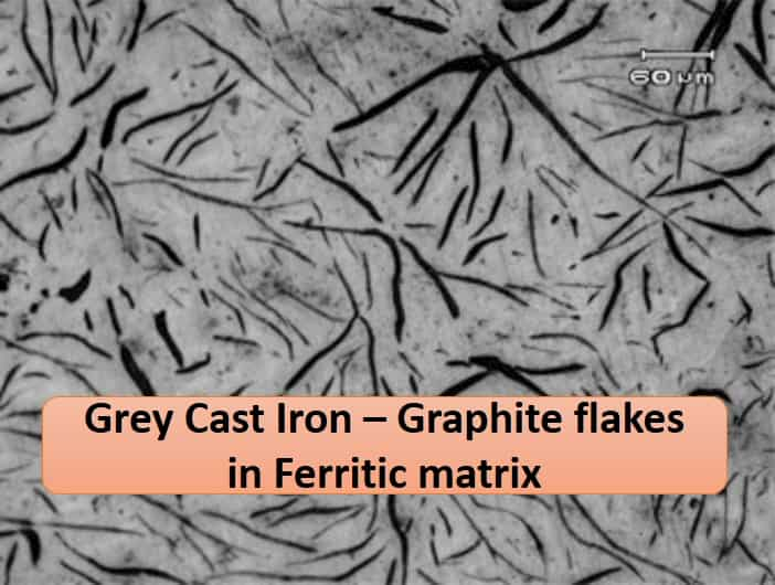 Grey Cast Iron Microstructure