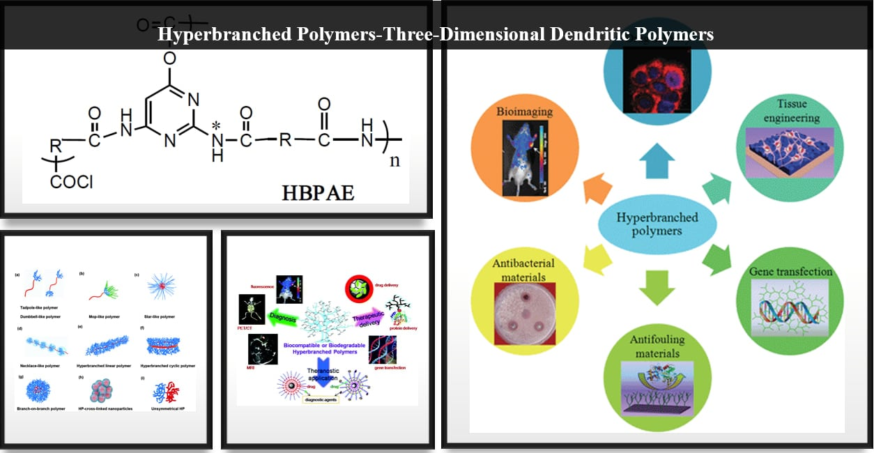 You are currently viewing Hyperbranched Polymers-Three-Dimensional Dendritic Polymers
