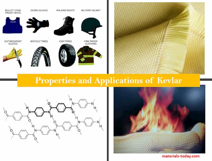 You are currently viewing What is Kevlar? – Kevlar Uses, properties and processing