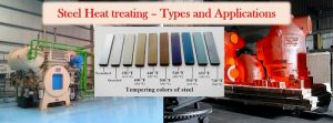 Read more about the article Steel Heat Treating – Types and Applications