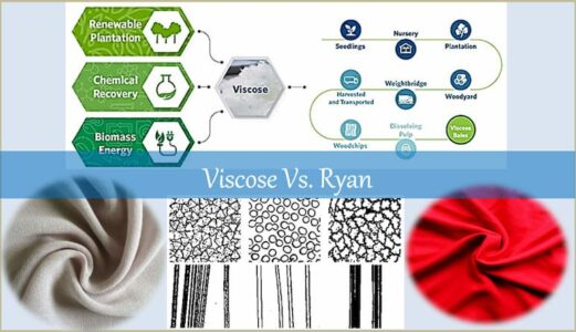 VISCOSE VS RAYON – Ideal Semi-Synthetic fiber