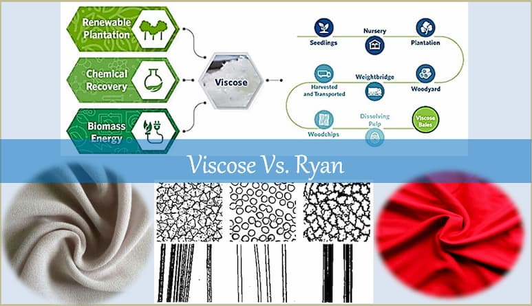 VISCOSE VS RAYON - Most commonly used Semi-Synthetic fiber