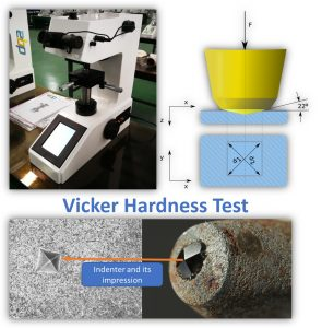 Vicker Hardness Test for metals and alloys