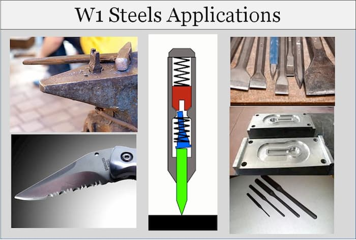 W1 steel applications