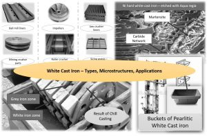 Read more about the article White Cast Iron – Types, Microstructure and Applications