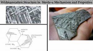 Read more about the article Widmanstatten Structure in Steel – Mechanism and Properties