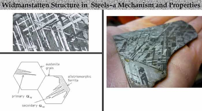 You are currently viewing Widmanstatten Structure in Steel – Mechanism and Properties