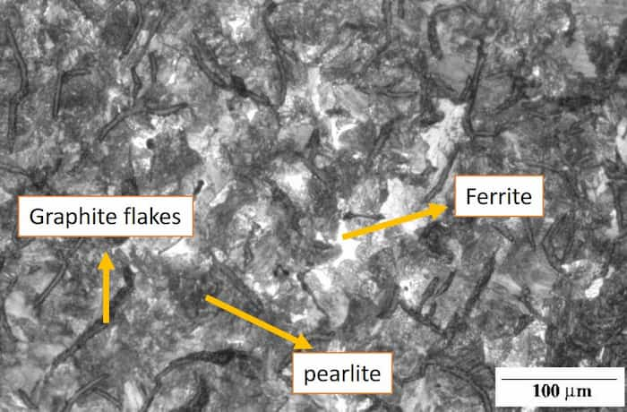 microstructure of grey cast iron
