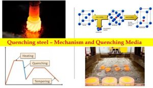 Read more about the article Quenching steel – mechanism and quenching media
