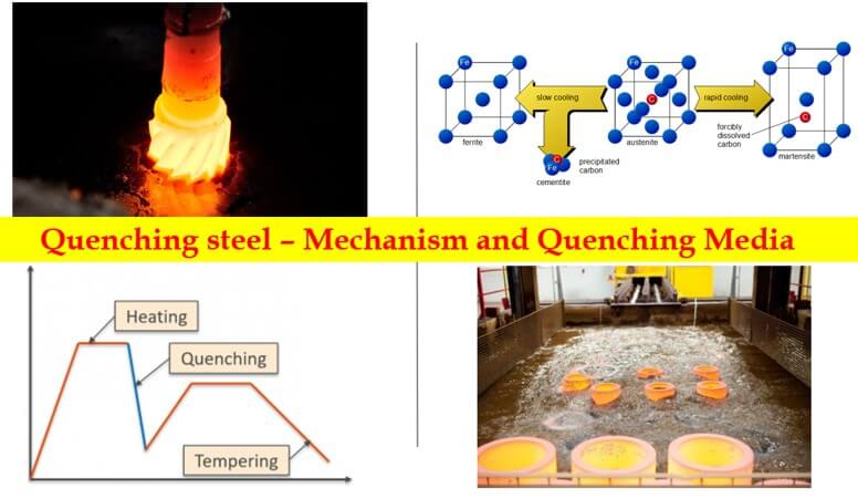 quenching steel - mechanism and media