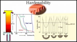 Read more about the article What is Hardenability of Steel – Measurement Methods and Factors Affecting Hardenability