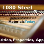 AISI 1080 Steel – Complete Information – Composition, Properties, and Applications