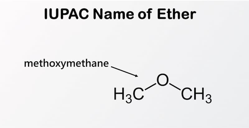 10- IUPAC Name of ether which is totally different from ester