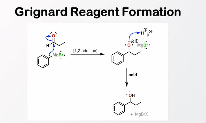 9- Gignard Reagent formation and ether